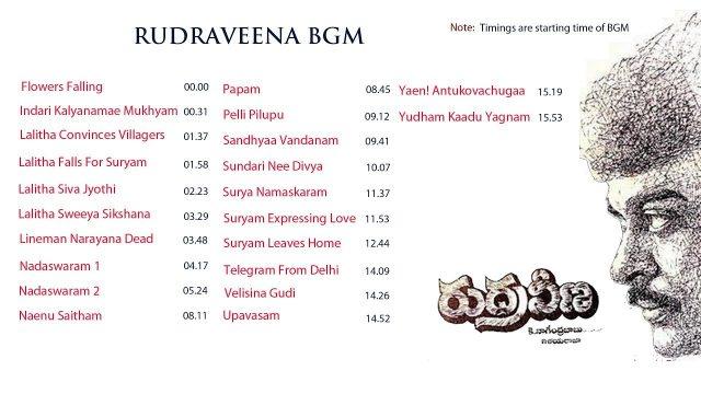 Rudraveena Telugu Movie BGM